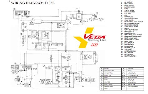 wiring diagram jupiter z k grayengineeringeducation