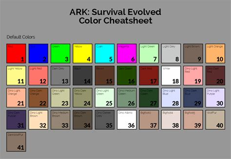 paint colors in ark 28 ark dino paint colors argentavis ark
