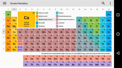 tavola periodica pdf completa tavola periodica app su play