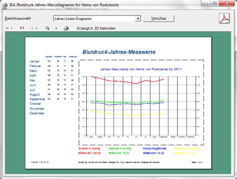 blutdruck tabelle blutdruck daten manager freeware de