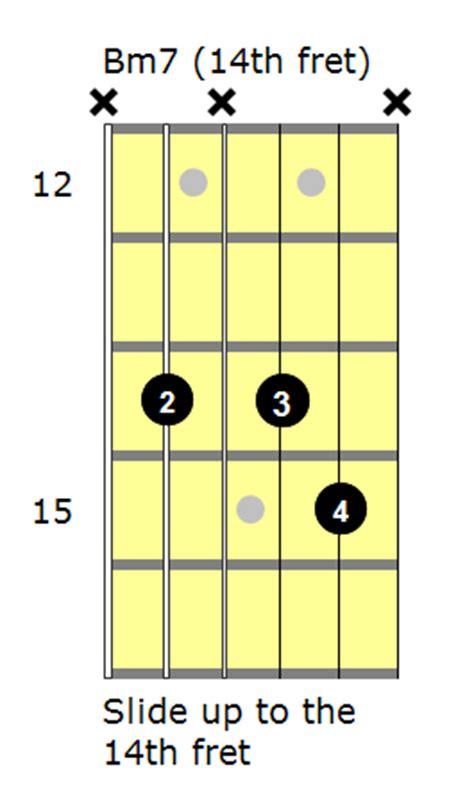Luxury Guitar Chord Bm7 Composition Beginner Guitar Piano Chords