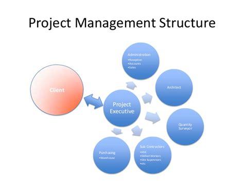vision design management hcsl construction management vision
