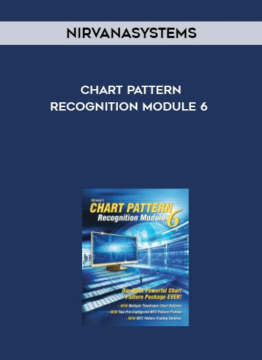 image pattern recognition library nirvanasystems chart pattern recognition module 6