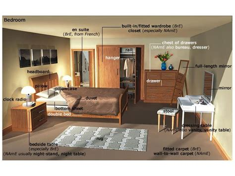bedroom furniture vocabulary 28 best images about shakespeare s language on pinterest