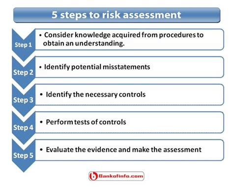 step ladder risk assessment template 17 best images about auditing on posts