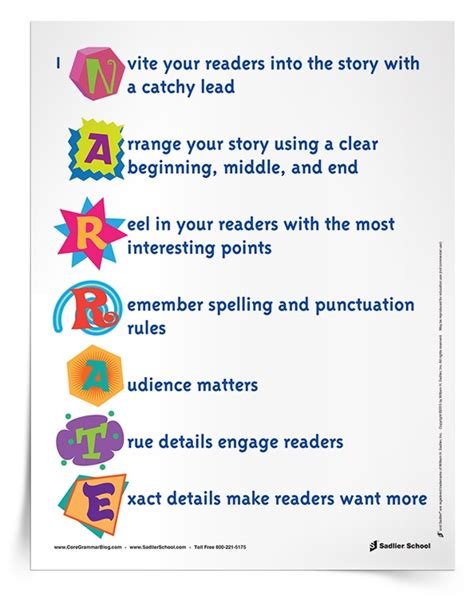 printable narrative poster teaching narrative writing in the classroom printable