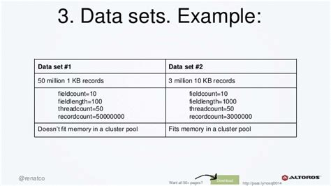 couch to 25k app diving into the nosql technical comparison report