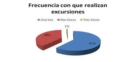 plan estrategico de marketing para la tour operadora party tours view search results guatemala quetzaltenango escuintla autos post