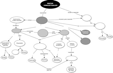 imagenes para mapas mentales mapa mental para completar novak