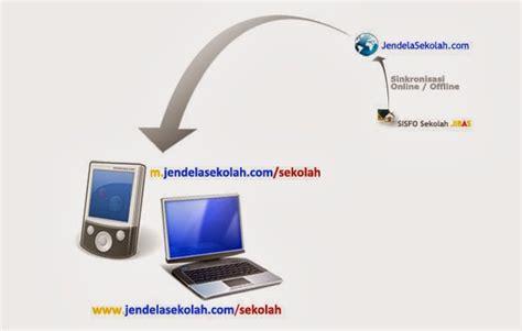 Software Borland Delphi 7 Versi Di Atasnya software borland delphi dan php