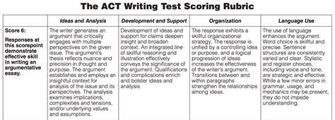 act writing sle essays essay scoring rubric