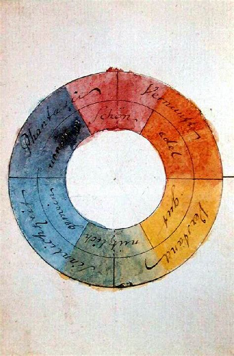 goethe color theory creativity in therapy color symbolism in therapy