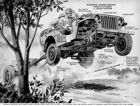 army jeep drawing willys army jeep drawing cutaway