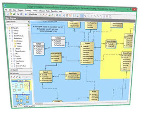 relational model tool dezign for databases database design and data modeling tool