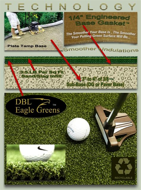 Backyard Putting Green Supplies by Diy Backyard Putting Green Kits 187 Backyard And Yard Design
