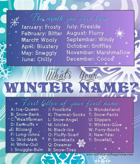 what s the name of the images at mighty ape australia what s your name what s your winter name