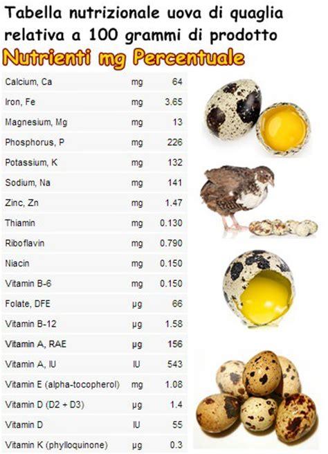 alimentazione quaglie propriet 224 uova di quaglia vitamine proteine