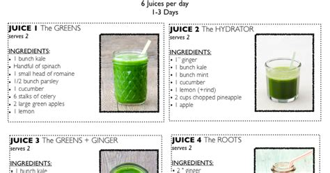 Easy Liquid Detox Plan by Dogs And Getting Healthier Cleansing My Juices