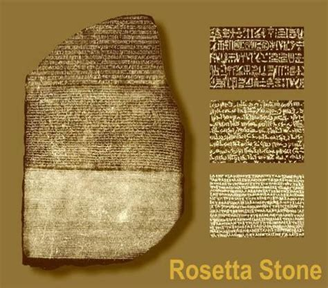 rosetta stone quiz answers popular quizzes proprofs