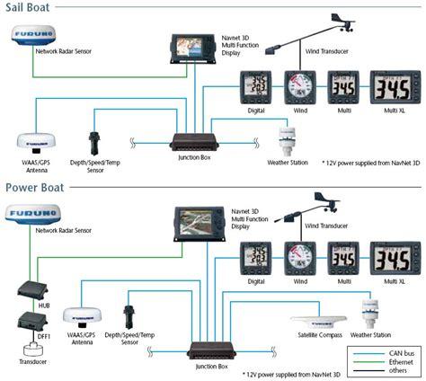 yamaha boat engine communication error panbo the marine electronics hub furuno fi 50 multi xl