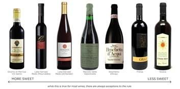 5 types of dessert wine wine folly