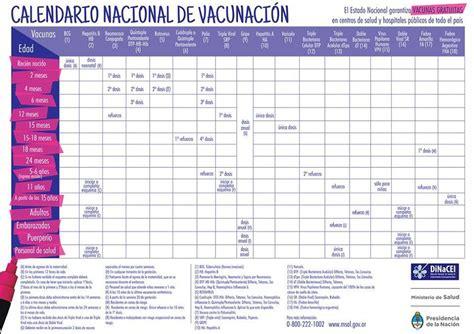 calendario de vacunacion wwwaventurarnet63net difunden calendario de vacunaci 243 n nuevo diario