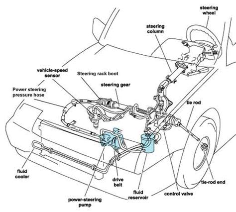 wheel alignment strut replacement joe s garage inc