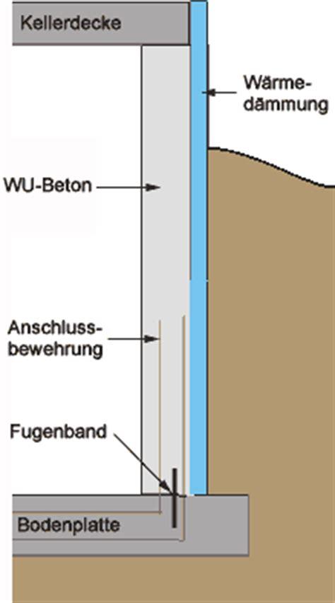 Grundstück Berechnen by Baubeschreibung