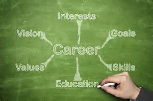 World Career Ready To Change The World Career Planning For Those With