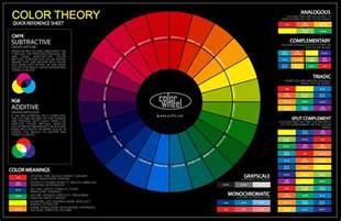 colour schemes website colour schemes using colour in website design