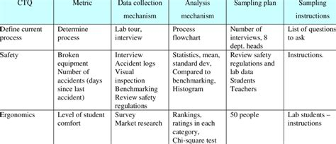 Data Collection Plan Template Download Table Data Collection Table Template