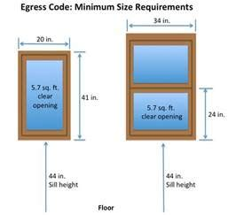 Window Egress: Definition, Laws, and What You Should Know