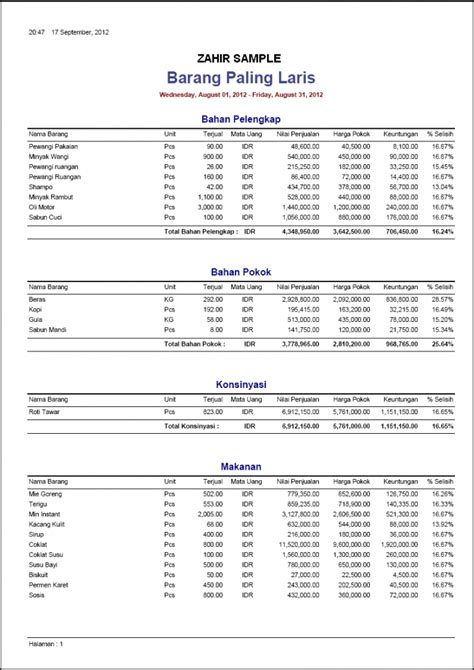 contoh laporan contoh laporan keuangan projects to try pinterest