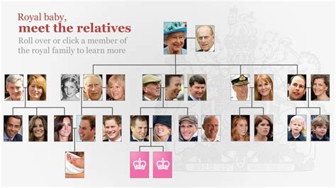 members of the british royal family the royal family tree