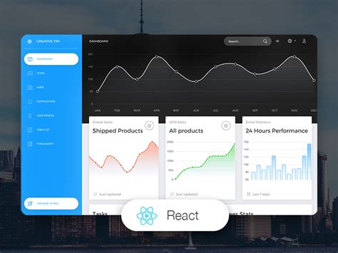 Now Ui Dashboard React Free Bootstrap 4 React Admin Template Creative Tim React Dashboard Template