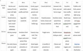 one week pescetarian meal plan homemaker weight loss tips diet meals and