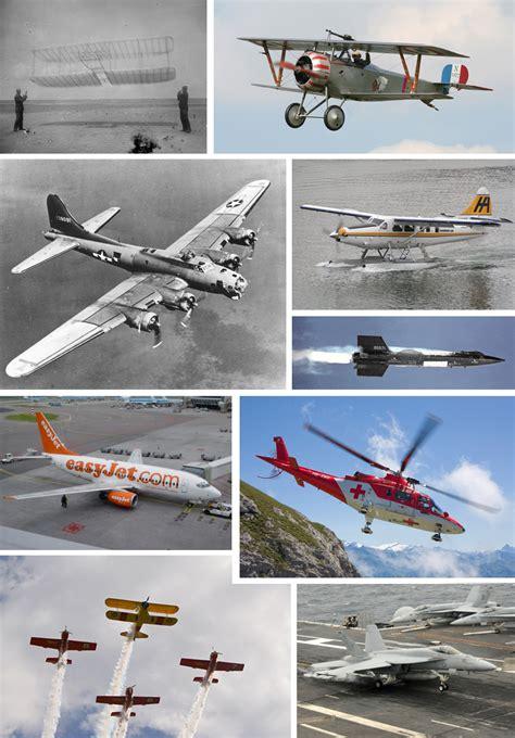 libro la aviacin en la aviaci 243 n wikipedia la enciclopedia libre