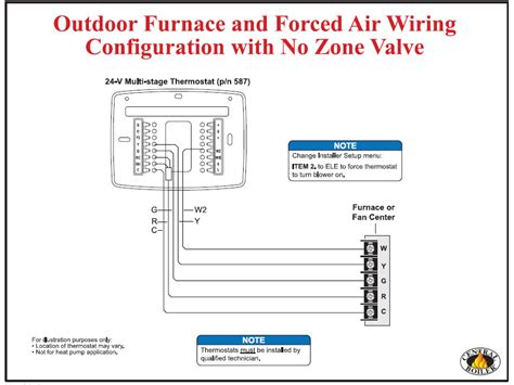 true comfort wiring diagram 27 wiring diagram images