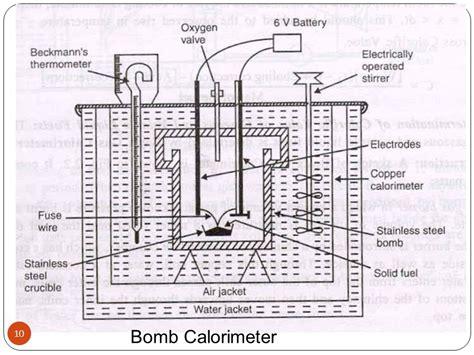 diagram of a bomb calorimeter fuels and combustion arunava agarwala ppt