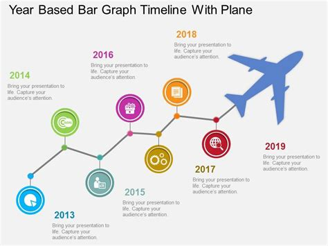 Uw Year Based Bar Graph Timeline With Plane Flat Powerpoint Design Powerpoint Design Template Uw Powerpoint Template