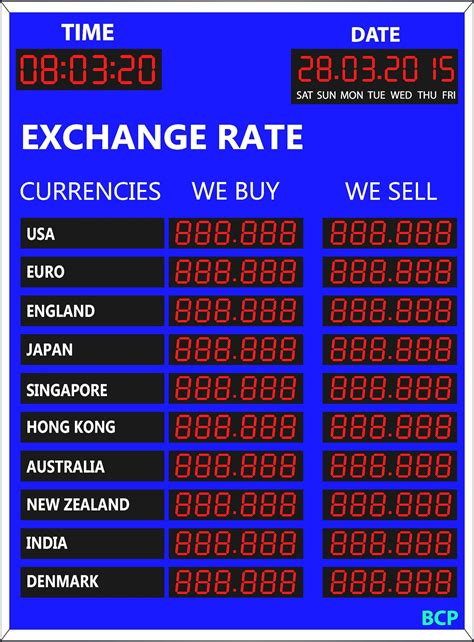 dollar rate in bangladesh bank e currency exchange rates hab immer ga
