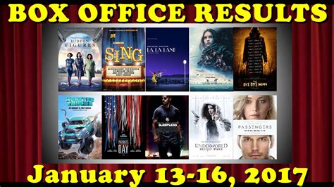 film romantis 2017 box office box office results top 10 movies january 13 16 2017