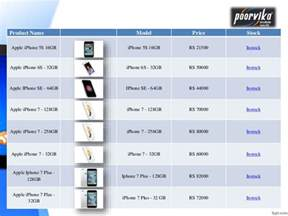 Iphone List Apple Iphones Price List Apple Mobiles Price List In India