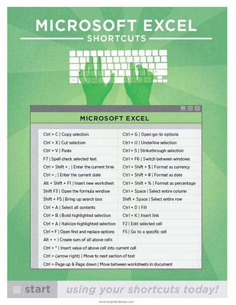 page layout excel shortcut 296 best images about excel best tips tricks shortcuts