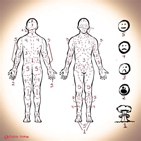 pain chart for tattoos tatoo paon galerie tatouage