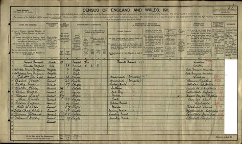 Census Search 1930 Census Records Free Access Myideasbedroom