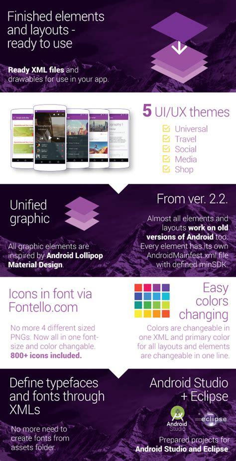 ui android elements  googles material design