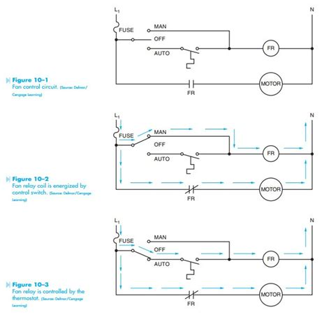 hvac fan wiring diagram furnace blower relay diagram