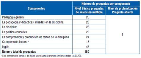 Tipos De Preguntas Y Ejemplos Pruebas Saber Pro Ecaes | tipos de preguntas y ejemplos pruebas saber pro ecaes