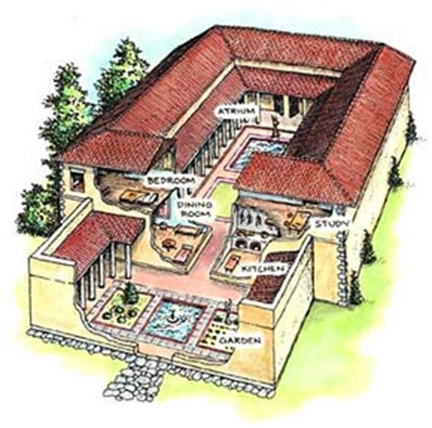 roman house roman houses and homes